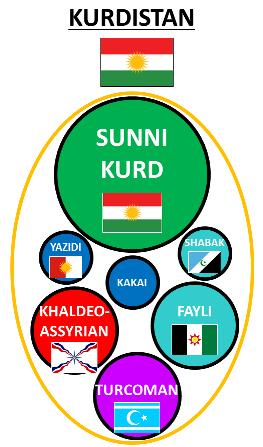 ethnic_kurdistan
