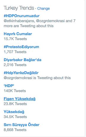 turke-trend2016-11-04